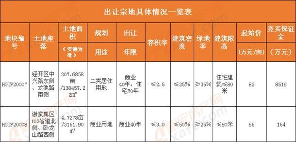 http://www.ahxinwen.com.cn/anhuifangchan/129911.html